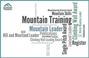 Mountain Training wordle small
