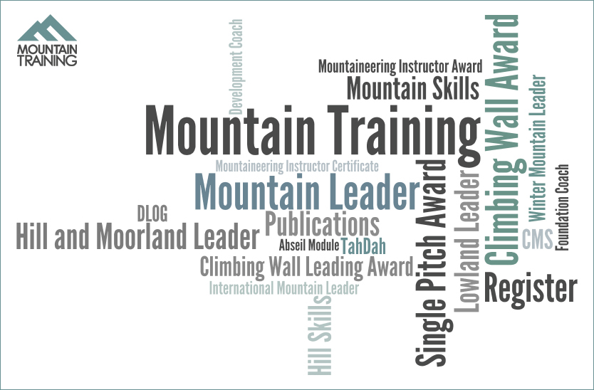Mountain Training wordle